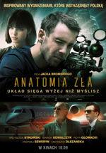 Anatomia zła - Polski thriller (2015) Krzysztof Stroiński  - 150